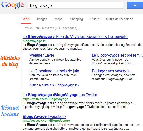 Le BlogoVoyage sur Google